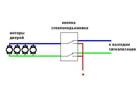 Вот схема управления приводам