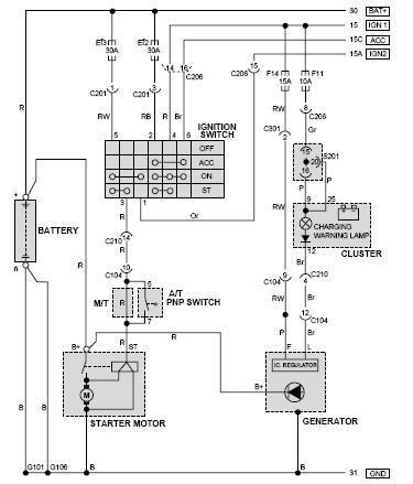схема замка зажигание на деу нексия: http://sem-seo.ru/page/shema_zamka_zajiganie_na_deu_neksiya/