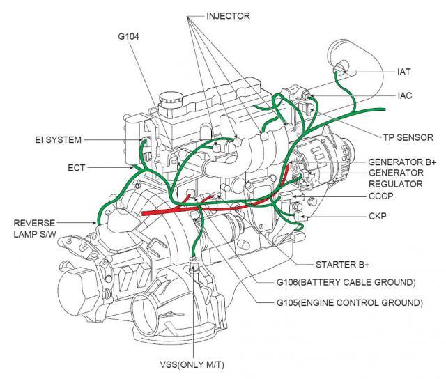 Масса двигателя G106 верхний
